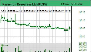 Kaiser Research Online - KRO Profile - Wed Aug 21, 2019