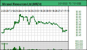 Kaiser Research Online - KRO Profile - Wed Sep 11, 2019