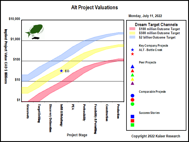 valuation of company assets south gobi Southgobi resources announces select third quarter 2014 operating results, stocks: sgq,1878, release date:oct 15, 2014.
