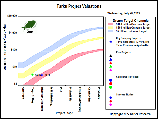 Kaiser research online kro profile tarku resources ltd tku v key to understanding the spec value hunter tables ccuart Choice Image